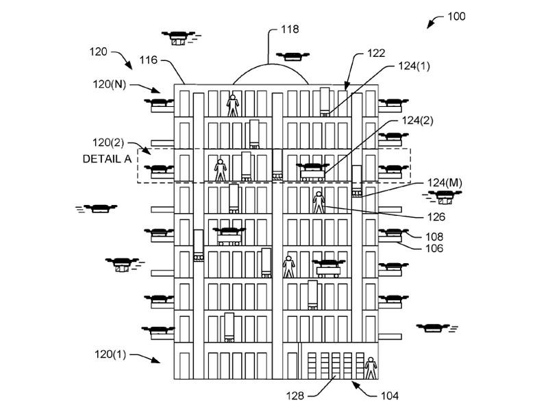 ule dla BSP - patent od firmy Amazon transport paczek dronami